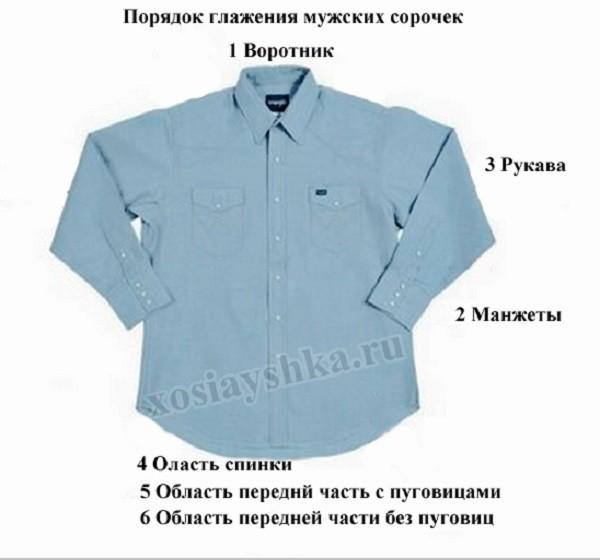 Порядок глажения мужских сорочек