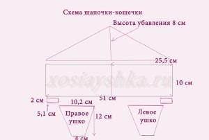 Схема расчета вязания шапочки