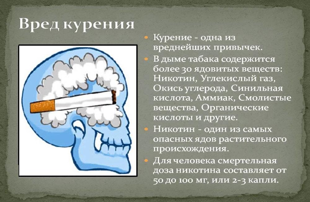 Курение вредно